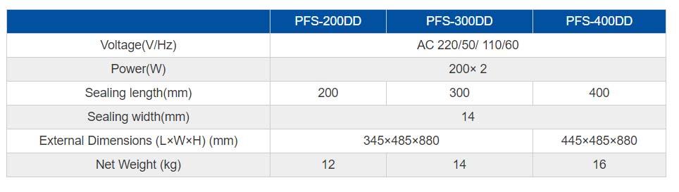 Direct Heat Sealer - parameters
